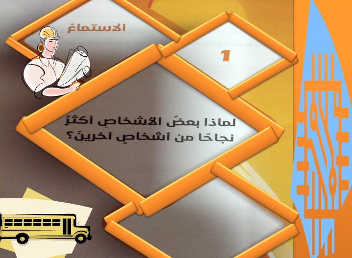 بوربوينت اكثر الناس نجاحا مع الاجابات للصف التاسع مادة اللغة العربية