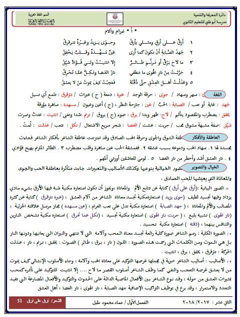 اللغة العربية شرح قصيدة ارق على ارق للصف الثاني عشر ملفاتي