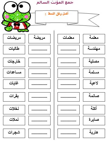 اللغة العربية ورقة عمل (المؤنث السالم) للصف الثاني - ملفاتي