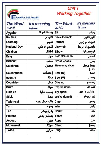 اللغة الإنجليزية معاني الكلمات (Work Together) للصف الرابع - ملفاتي