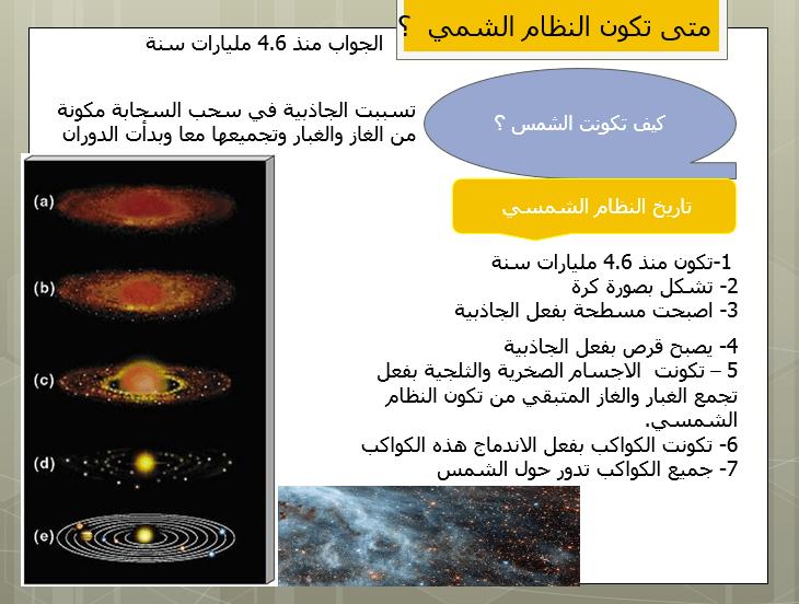 العلوم المتكاملة بوربوينت النظام الشمسي للصف الثاني ملفاتي