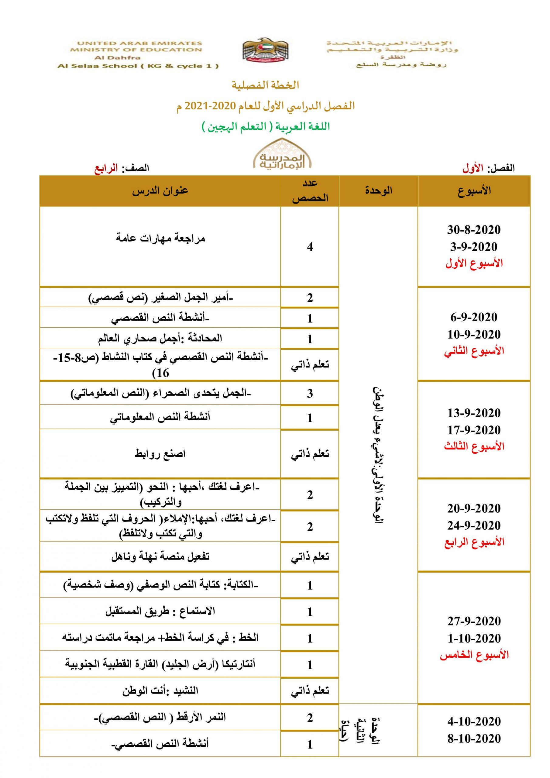 الخطة الفصلية للفصل الدراسي الاول للصف الرابع مادة اللغة العربية