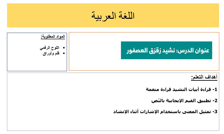 بوربوينت درس نشيد زقزق العصفور للصف الثالث مادة اللغة العربية