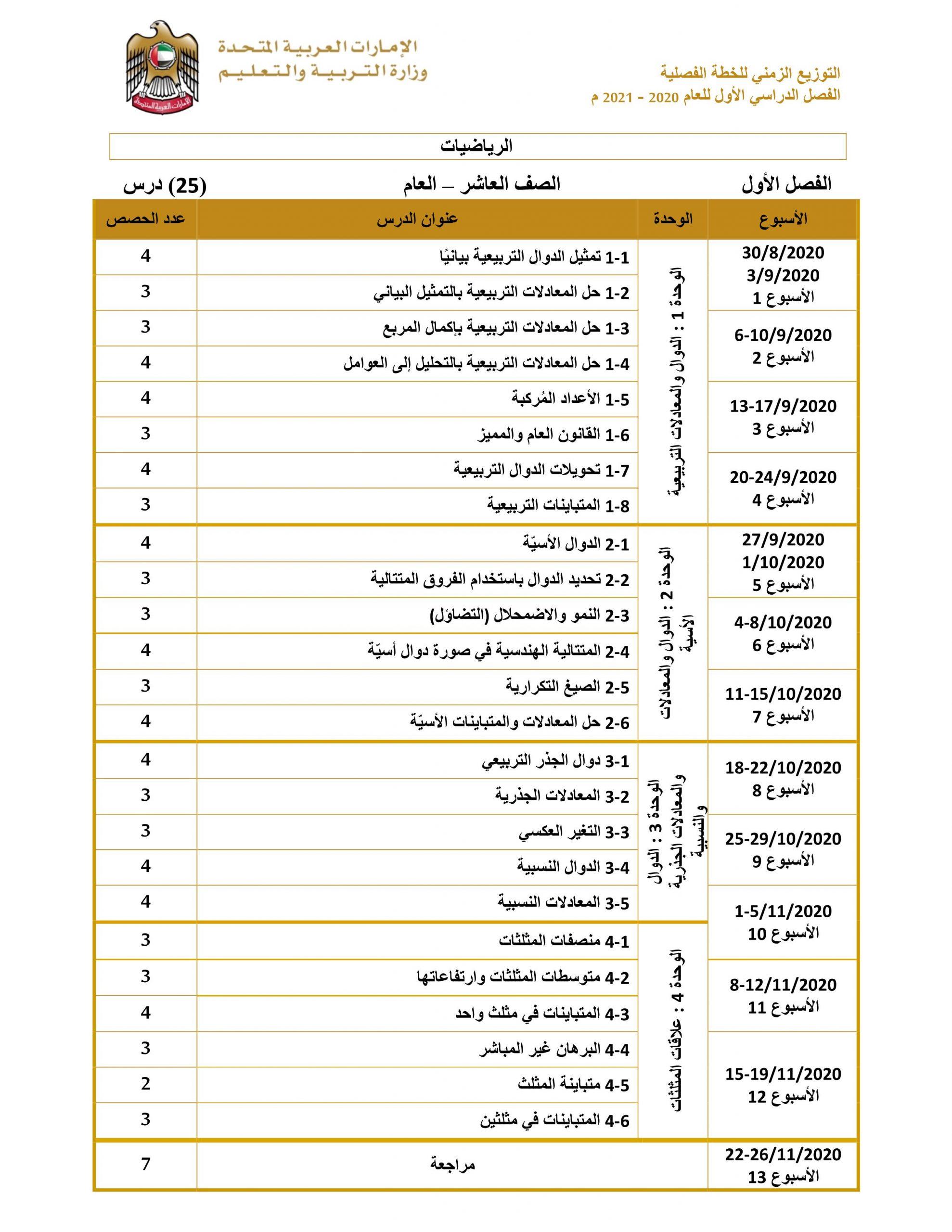 التوزيع الزمني للخطة الفصلية الفصل الدراسي الاول للصف العاشر عام مادة الرياضيات المتكاملة