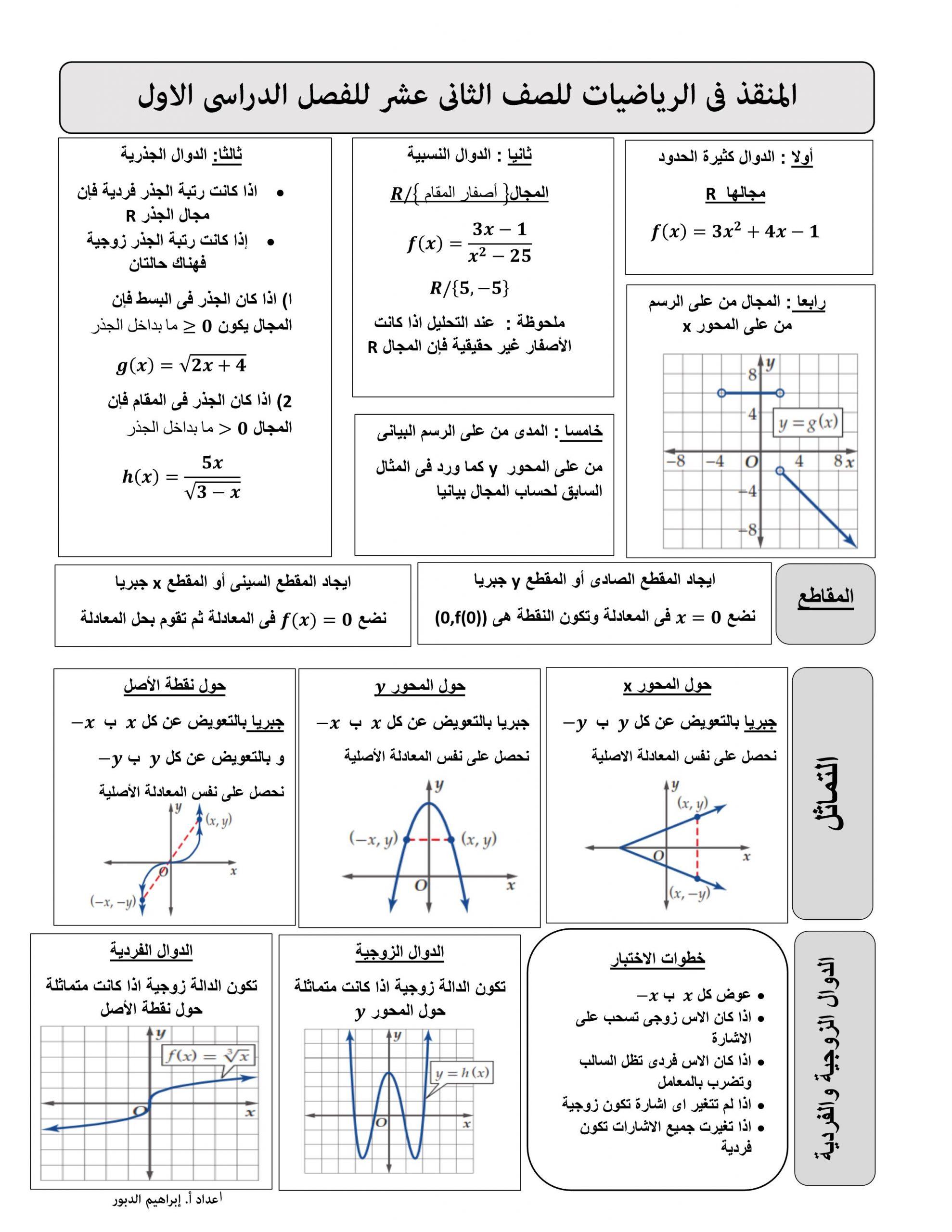 مذكرة المنقذ الفصل الدراسي الاول للصف الثاني عشر مادة الرياضيات المتكاملة