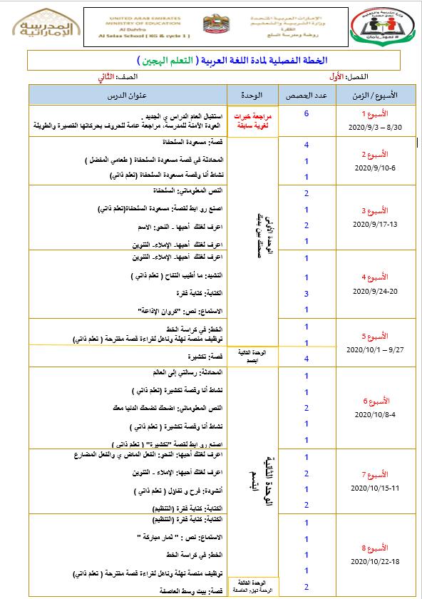 الخطة الفصلية لمادة اللغة العربية التعلم الهجين للصف الثاني مادة اللغة العربية