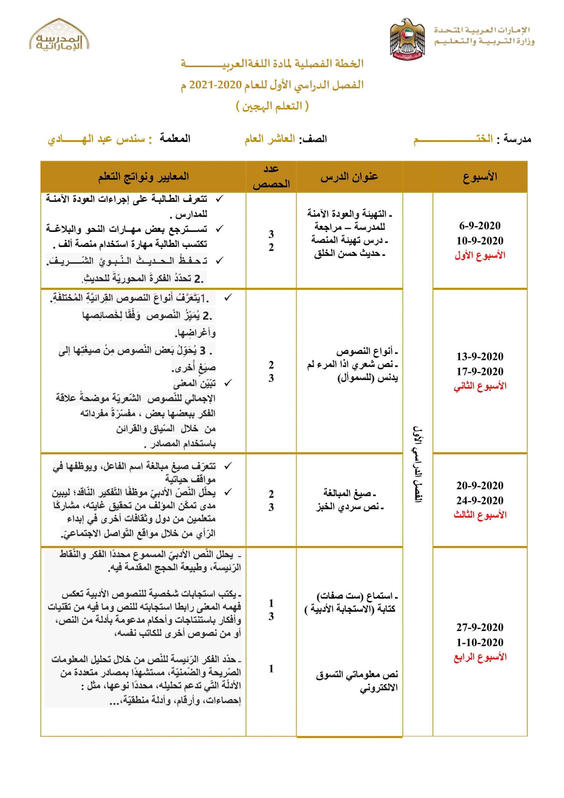 الخطة الفصلية الفصل الدراسي الاول للصف العاشر مادة اللغة العربية