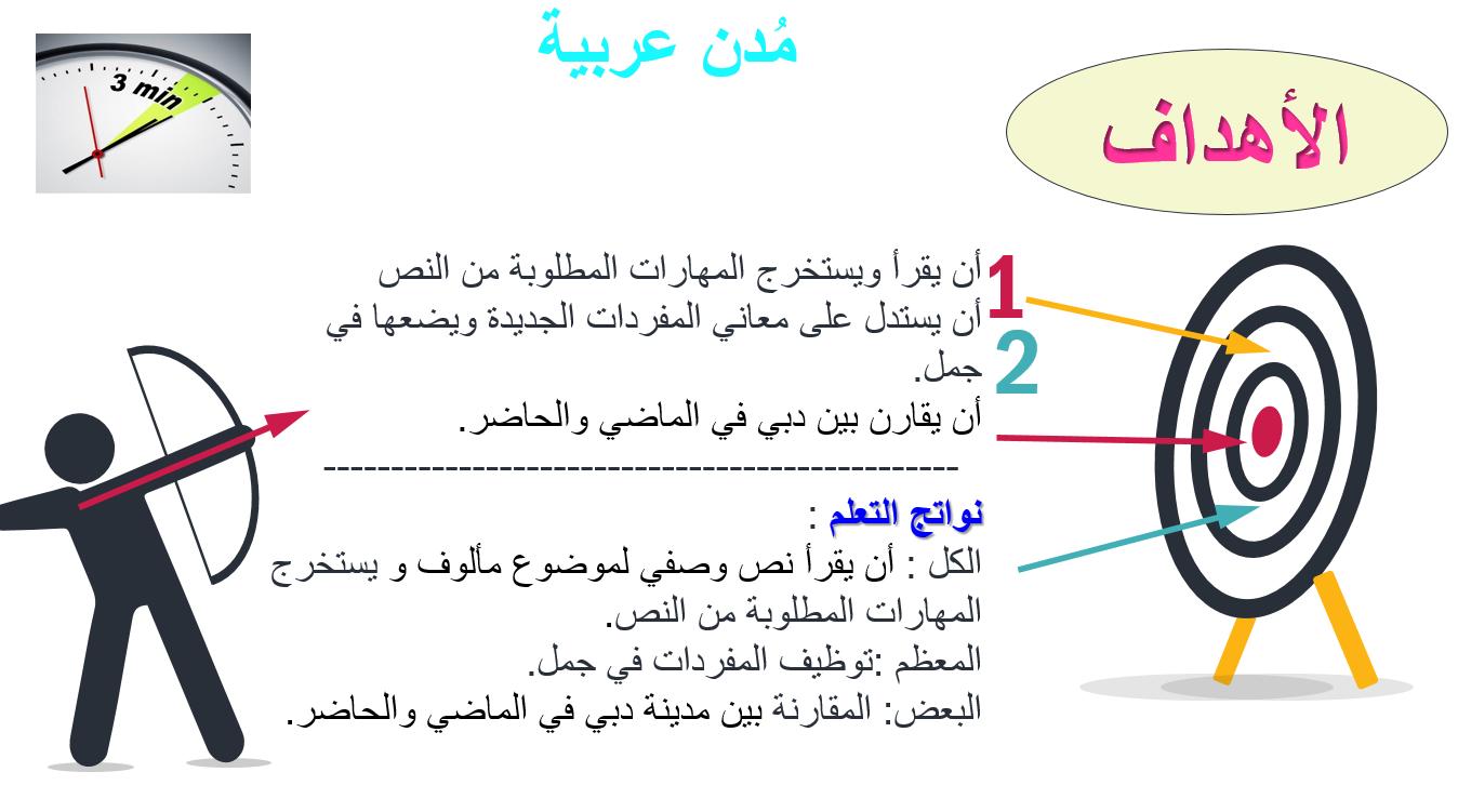 بوربوينت درس مدن عربية لغير الناطقين بها للصف الخامس مادة اللغة العربية