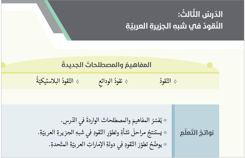 النقود في شبه الجزيرة العربية الصف السابع مادة الدراسات الاجتماعية والتربية الوطنية