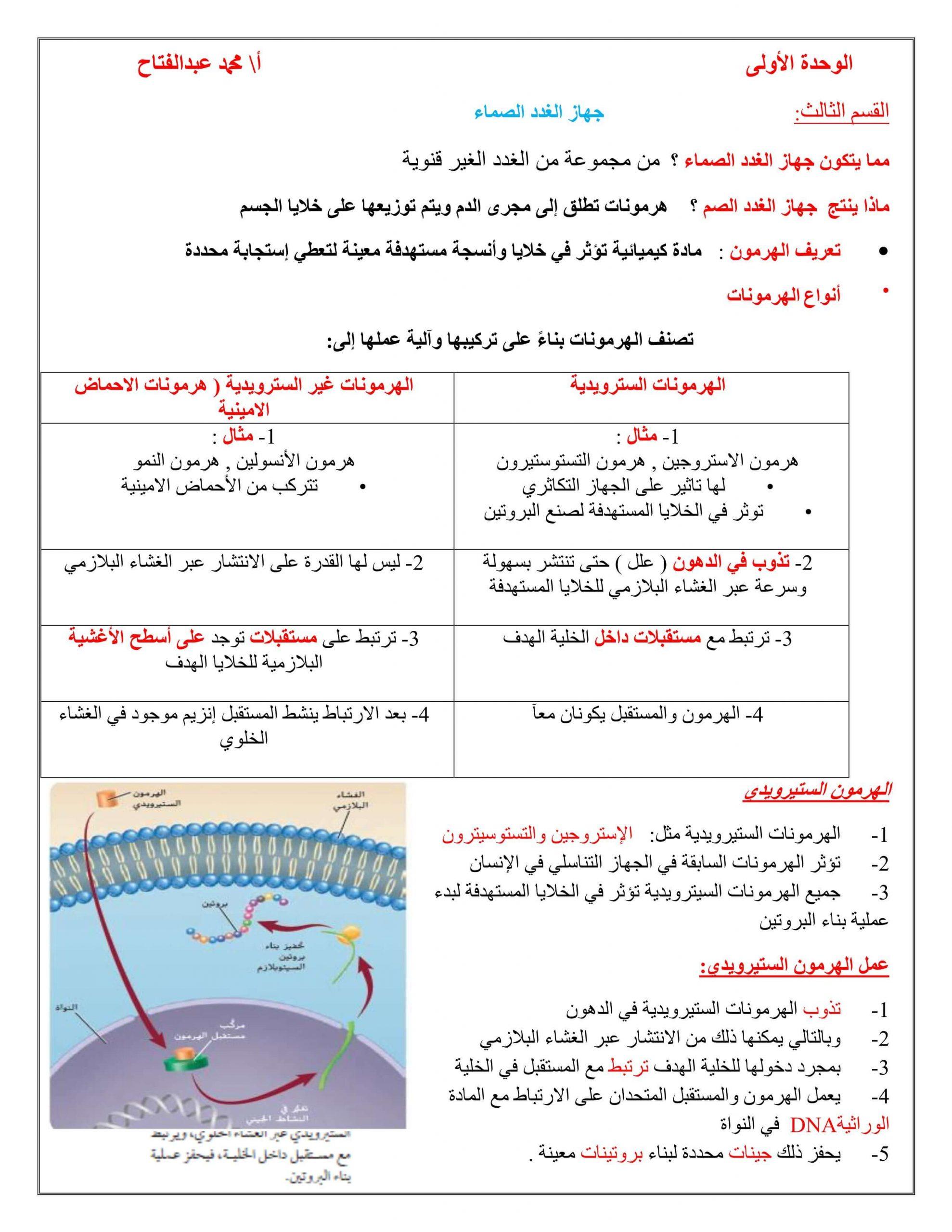 ملخص جهاز الغدد الصماء الصف الثاني عشر عام مادة الاحياء
