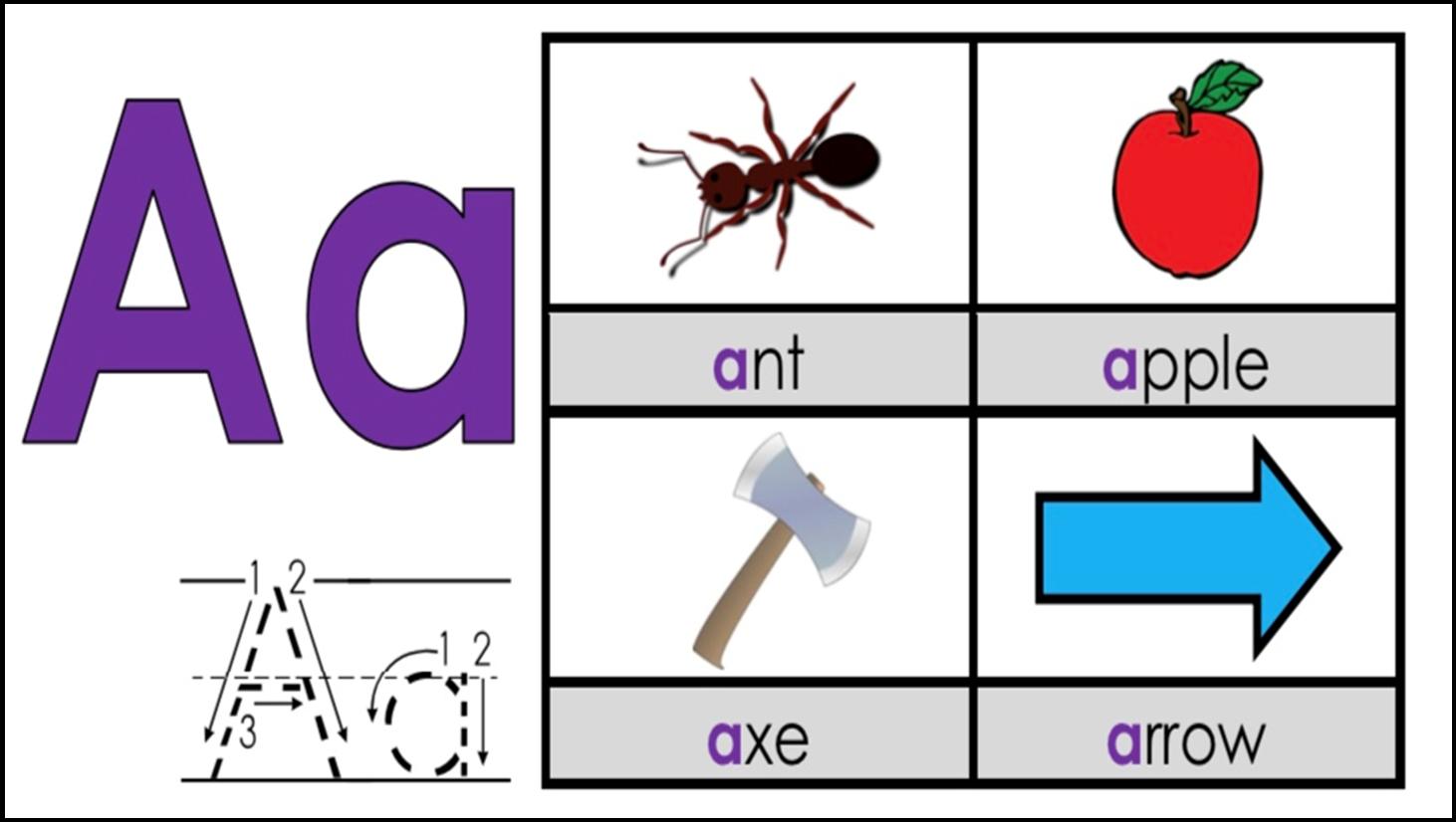Alphabet Picture الحروف الانجليزية الصف الاول مادة اللغة الانجليزية - بوربوينت