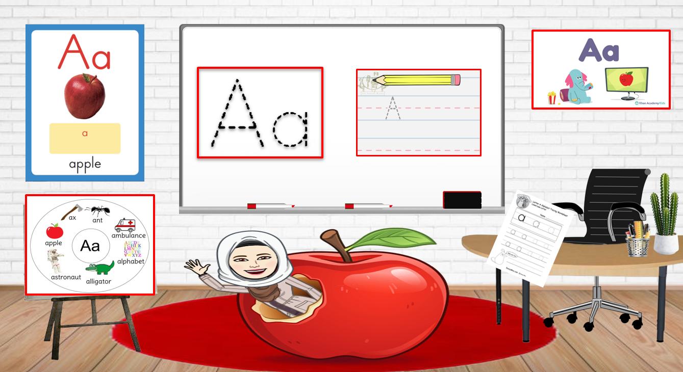 Alphabet Rooms غرف الحروف الانجليزية الصف الاول مادة اللغة الانجليزية - بوربوينت