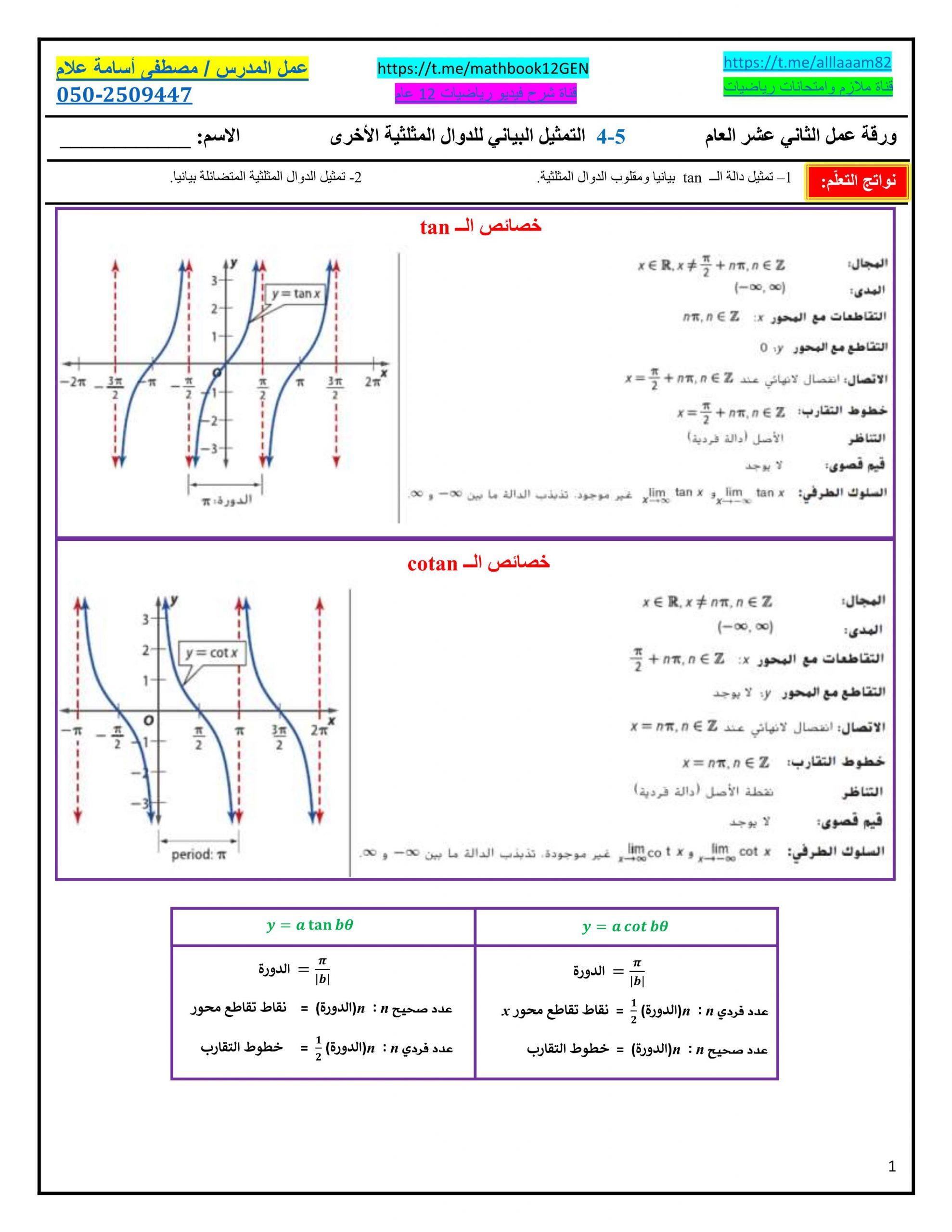 حل التمثيل البياني للدوال المثلثية الأخرى الصف الثاني عشر مادة الرياضيات المتكاملة