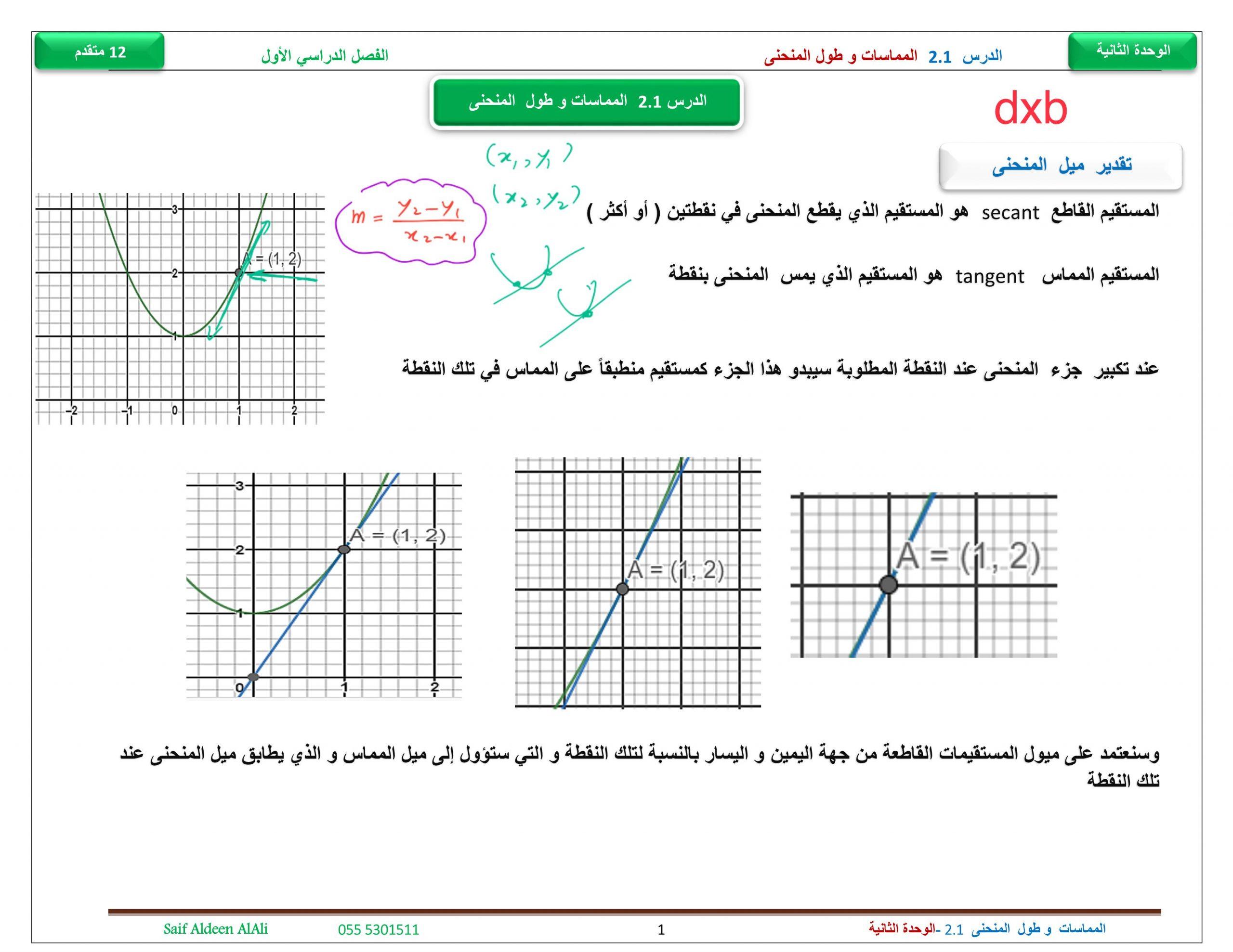 حل اوراق عمل الوحدة الثانية الصف الثاني عشر متقدم مادة الرياضيات المتكاملة