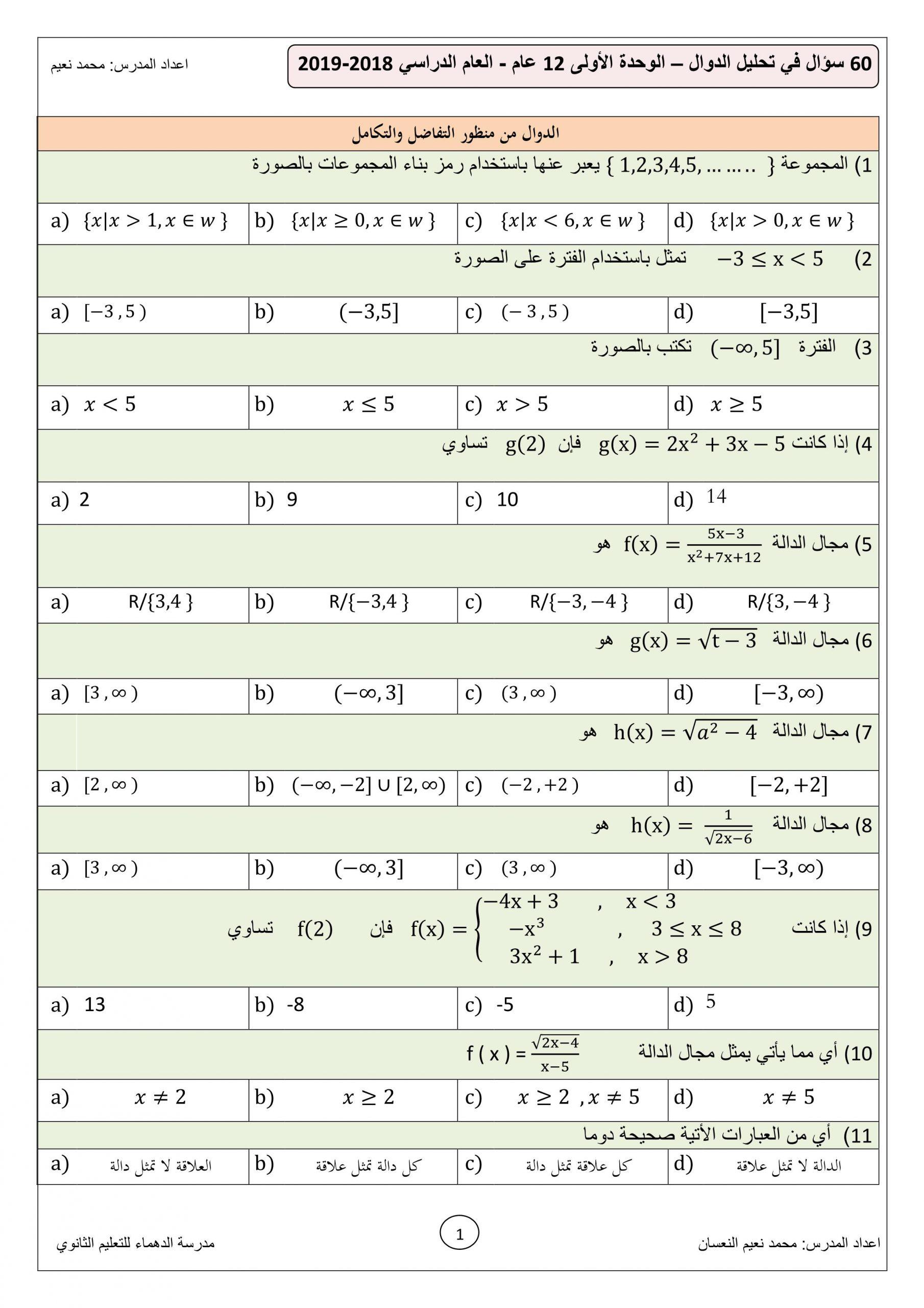 اوراق عمل تحليل الدوال الصف الثاني عشر عام مادة الرياضيات المتكاملة