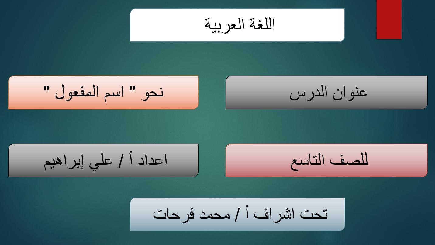 اسم المفعول درس نحو الصف التاسع مادة اللغة العربية