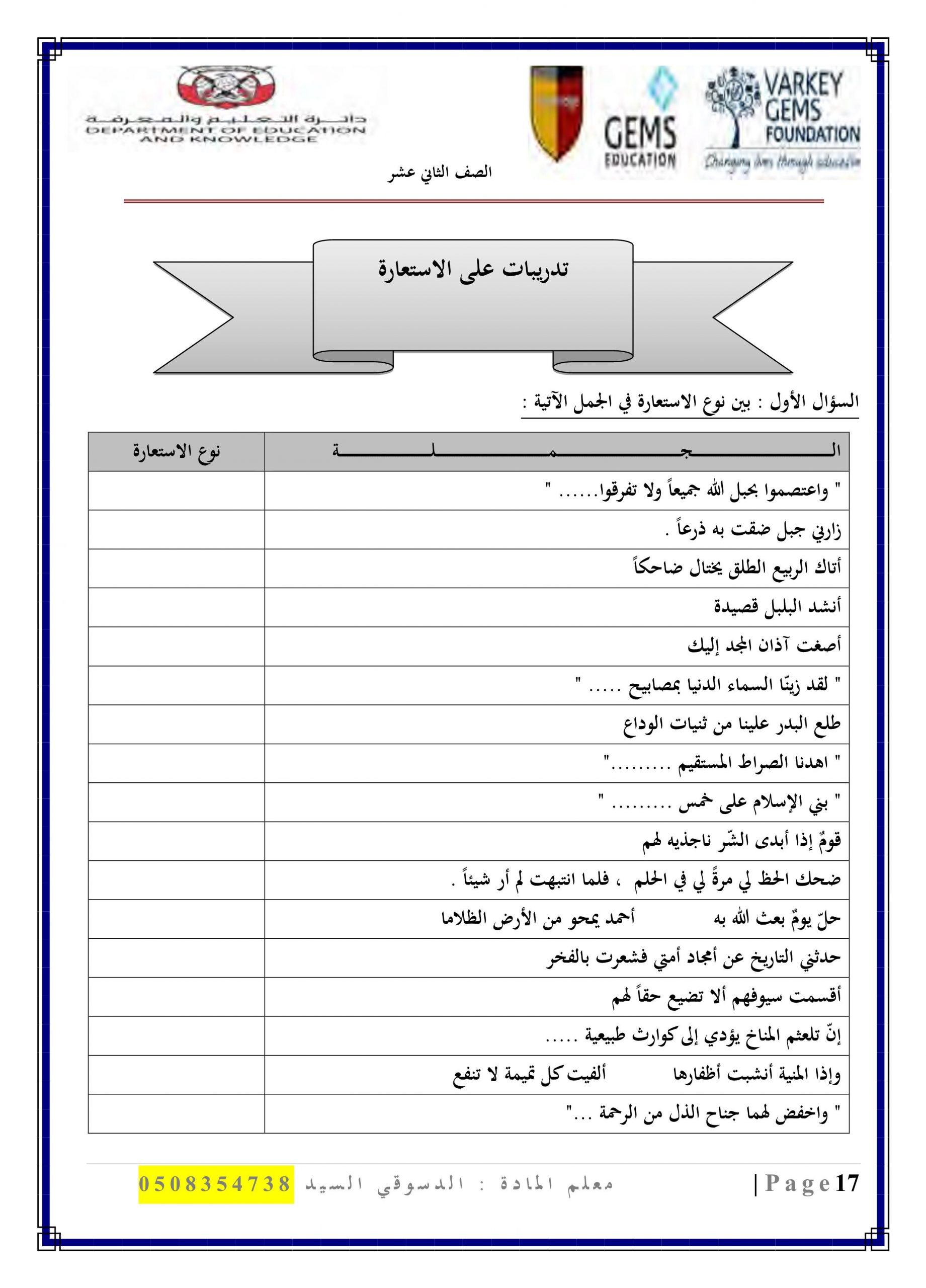 ورقة عمل درس الاستعارة الصف الثاني عشر مادة اللغة العربية