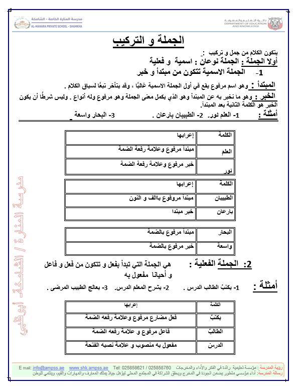 شرح درس الجملة والتراكيب الصف السادس مادة اللغة العربية
