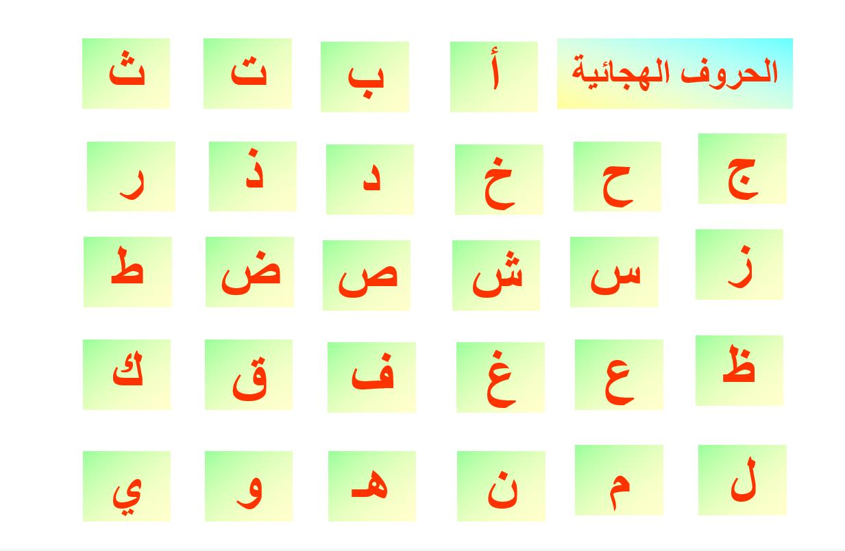 الحروف الهجائية الابجدية الصف الاول مادة اللغة العربية - بوربوينت