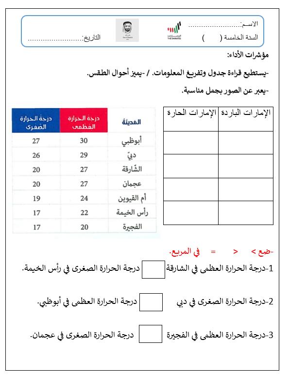 ورقة عمل الطقس لغير الناطقين بها الصف الرابع مادة اللغة العربية