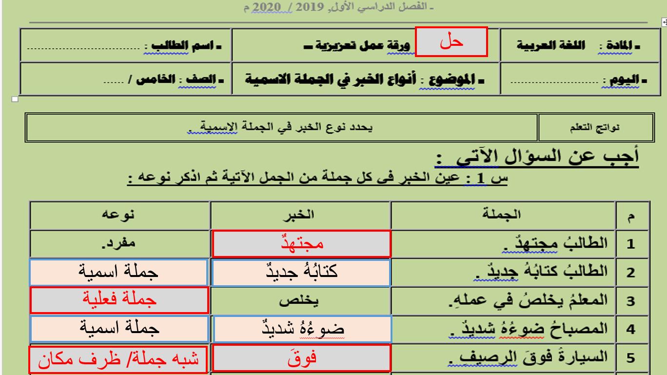 انواع الخبر في الجملة الاسمية الصف الخامس مادة اللغة العربية - بوربوينت