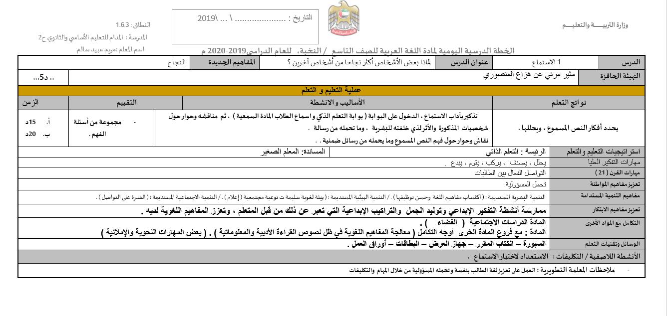 ماذا بعض الاشخاص اكثر نجاحا من اشخاص اخرين الخطة الخطة الدرسية اليومية الصف التاسع مادة اللغة العربية