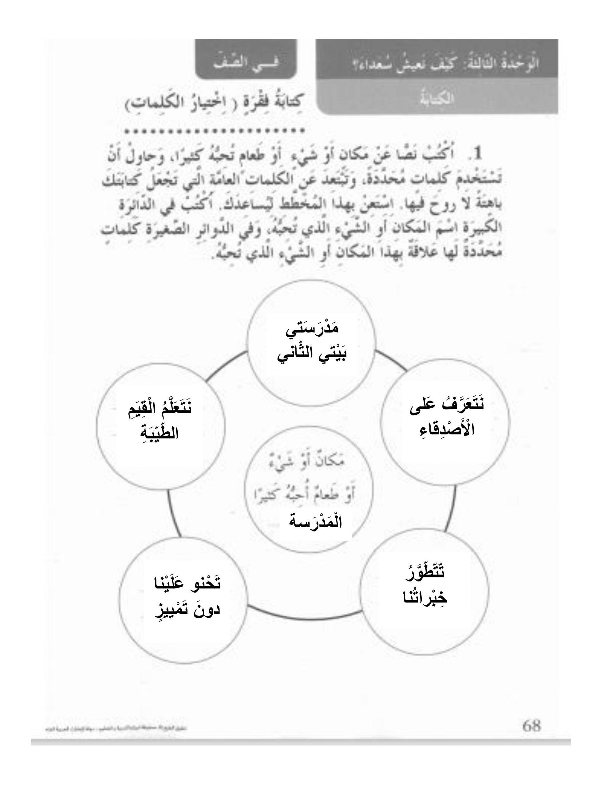 حل كتابة فقرة كتاب النشاط الصف الثالث مادة اللغة العربية