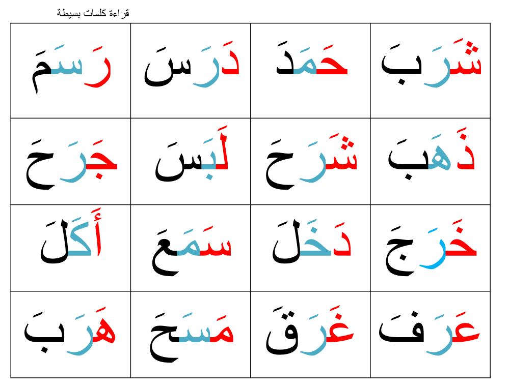 قراءة كلمات ثلاثية الصف الاول مادة اللغة العربية - بوربوينت