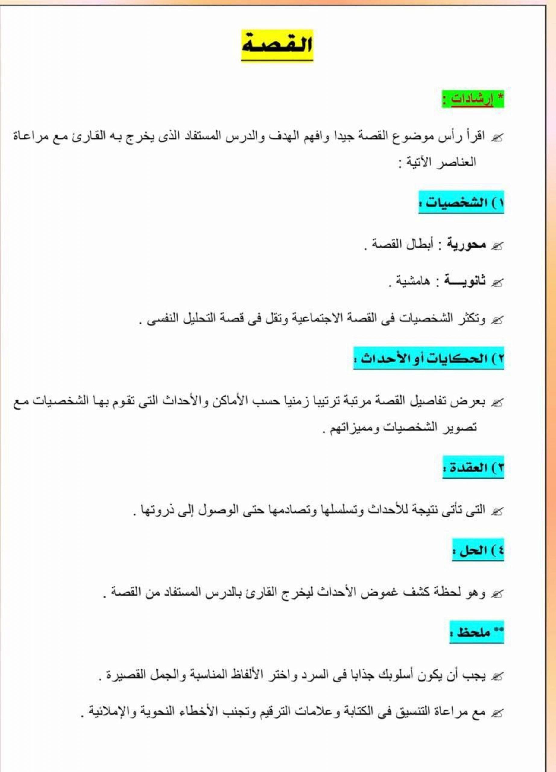 مواضيع كتابة متنوعة مختارة الصف السادس مادة اللغة العربية
