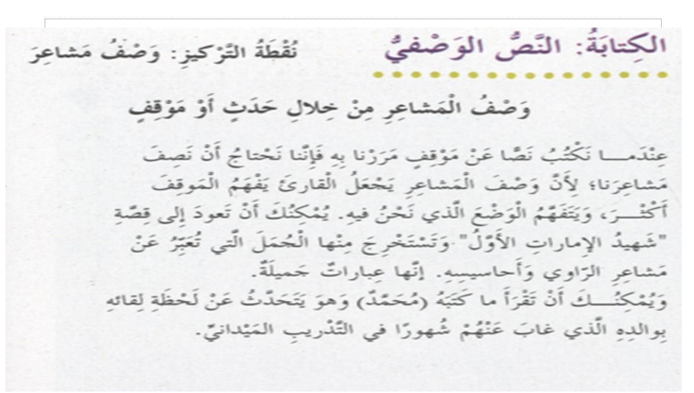 نص وصفي وصف مشاعر الصف الرابع مادة اللغة العربية - بوربوينت