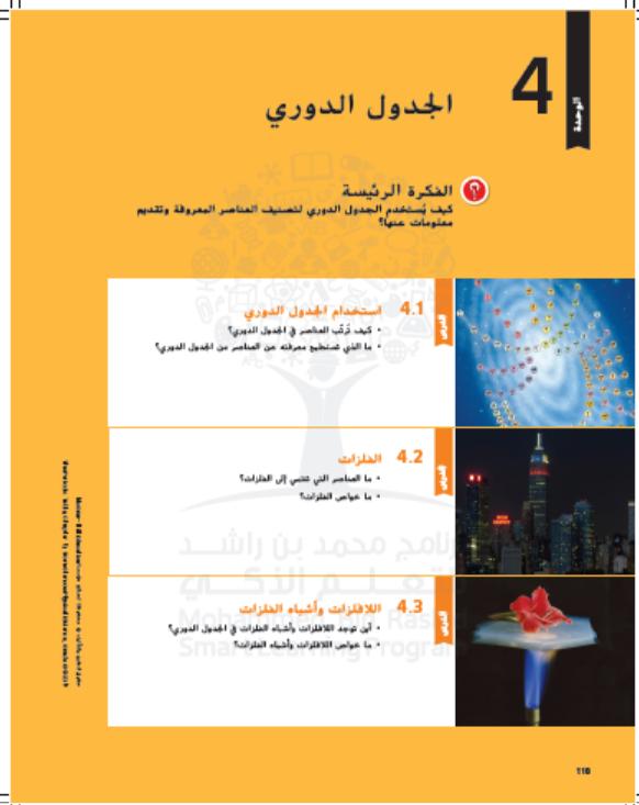وحدة الجدول الدوري 2020 -2021 الصف السابع مادة العلوم المتكاملة