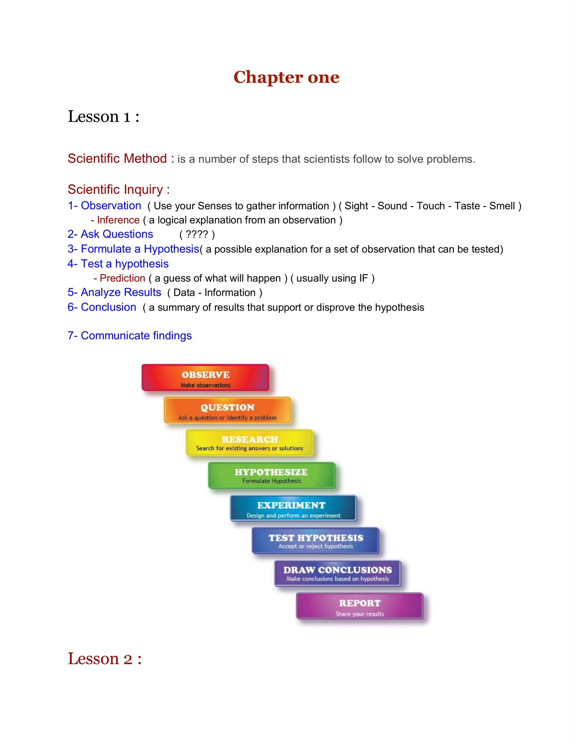 ملخص الوحدة الاولى Chapter one بالانجليزي الصف السادس مادة العلوم المتكاملة