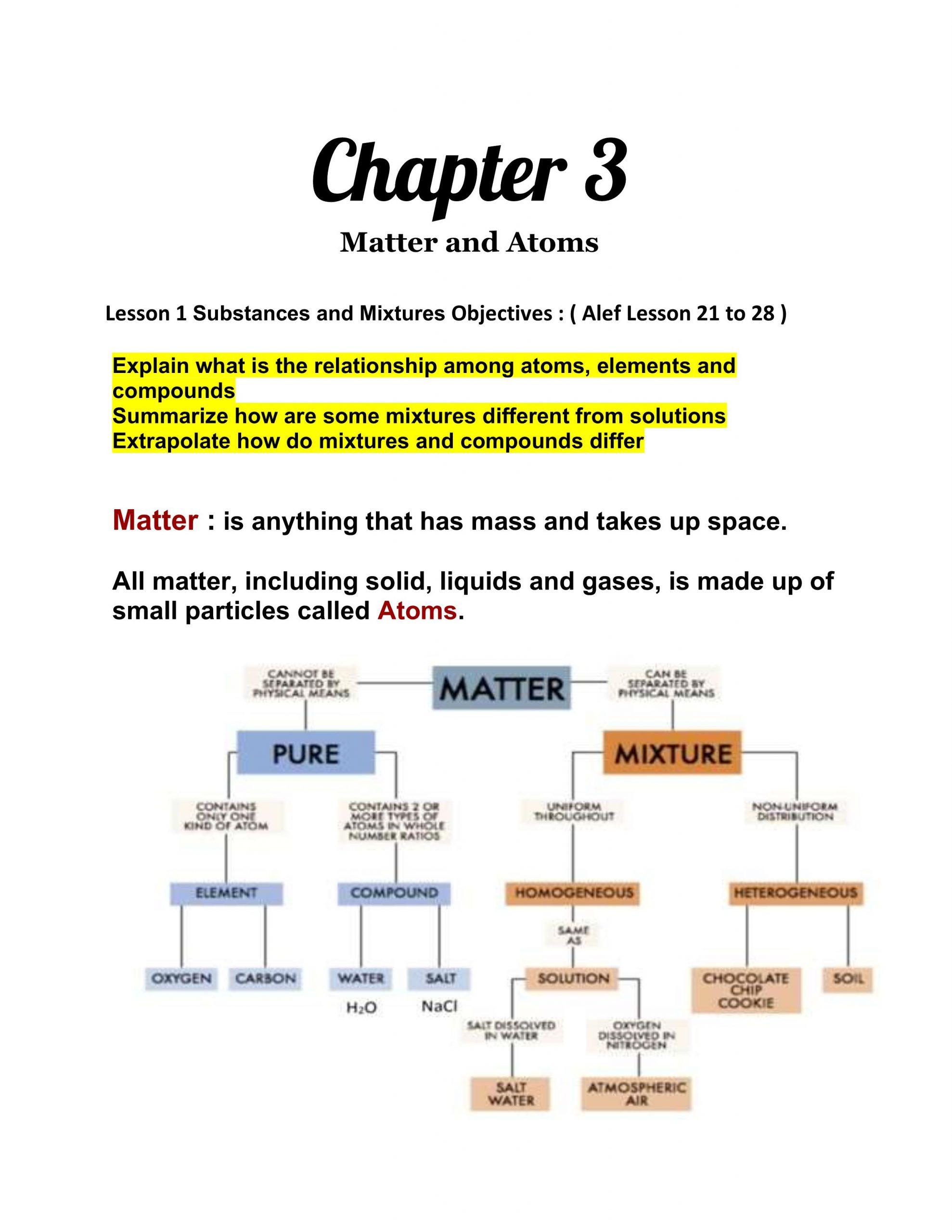 ملخص Matter and Atoms بالانجليزي الصف السادس مادة العلوم المتكاملة