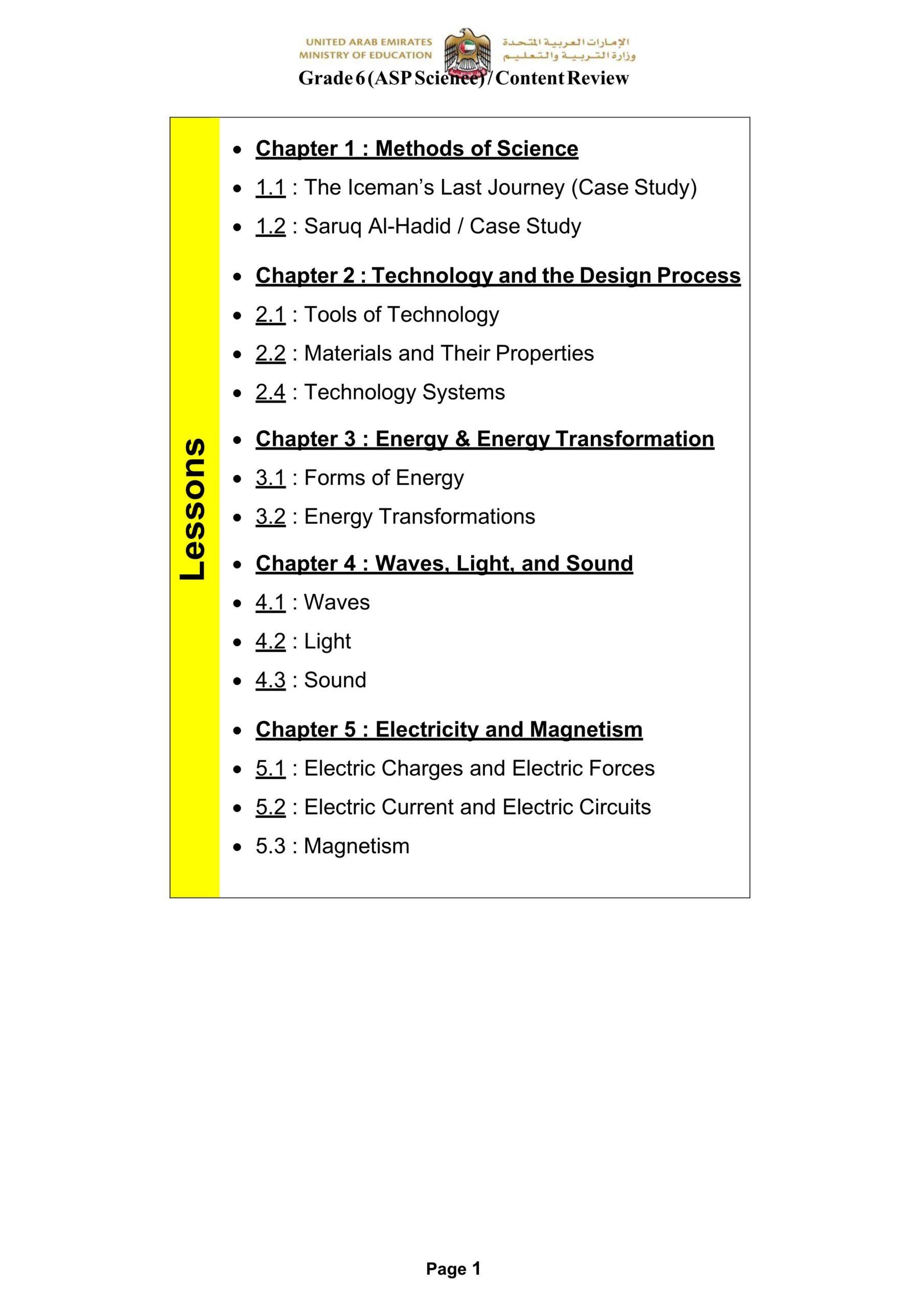 حل اوراق عمل متنوعة بالانجليزي الصف السادس مادة العلوم المتكاملة