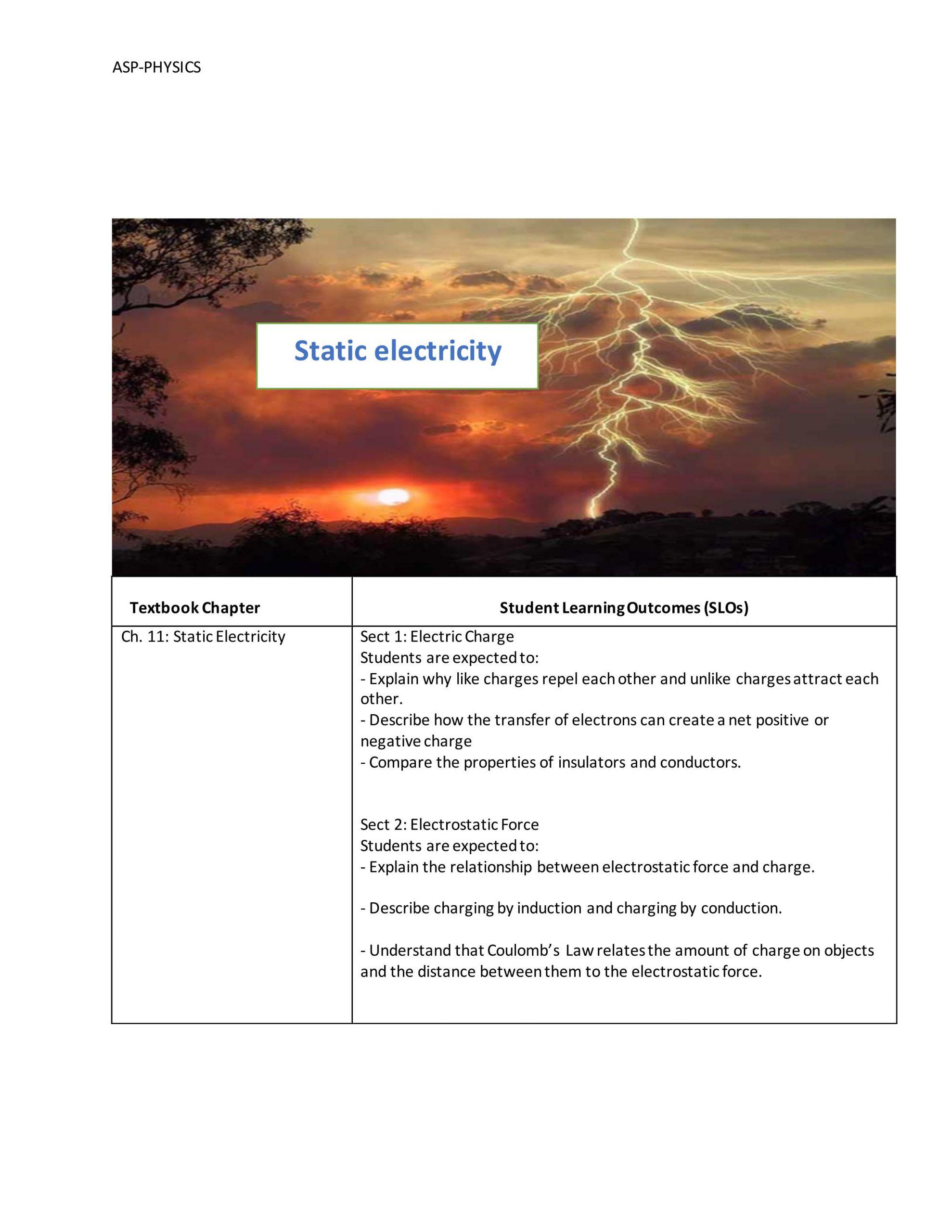 ملخص Static electricity بالانجليزي الصف العاشر مادة الفيزياء