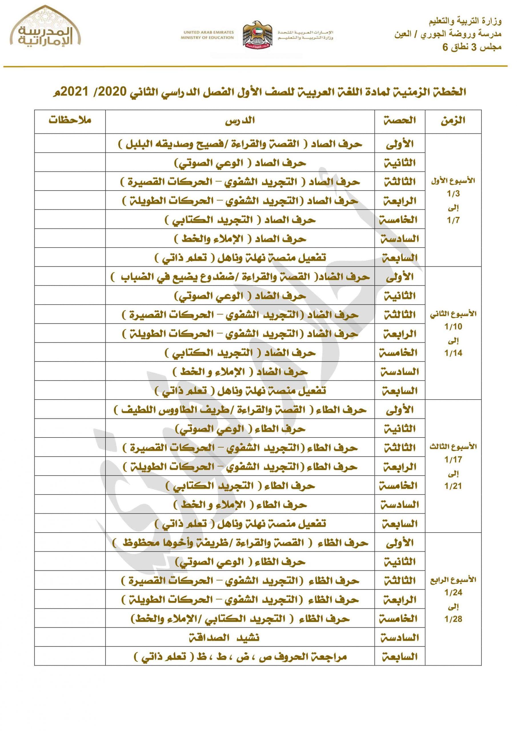 الخطة الزمنية الفصل الدراسي الثاني 2020-2021 الصف الاول مادة اللغة العربية