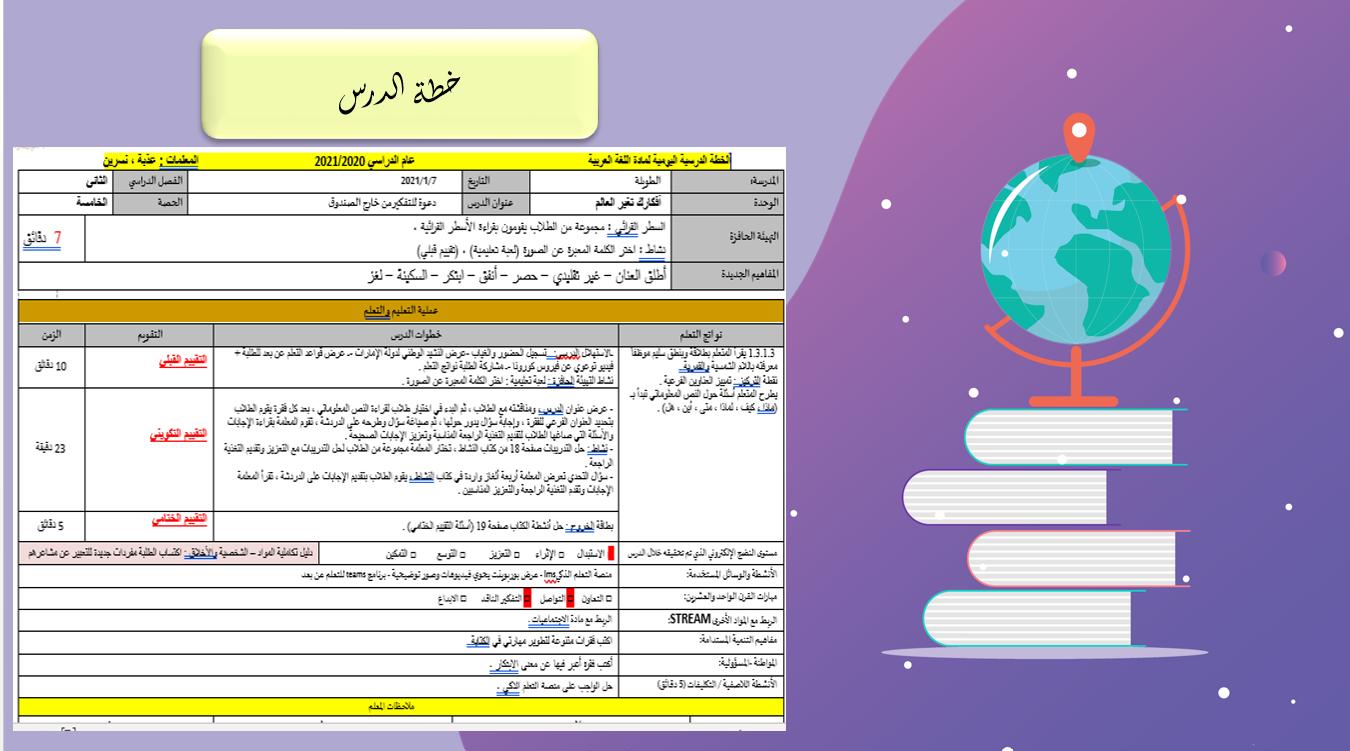 درس دعوة للتفكير خارج الصندوق الصف الثاني مادة اللغة العربية - بوربوينت