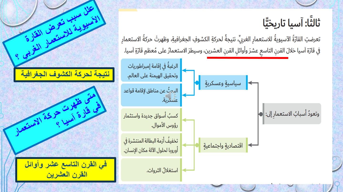 حل درس آسيا تاريخيا الصف السادس مادة الدراسات الإجتماعية والتربية الوطنية - بوربوينت