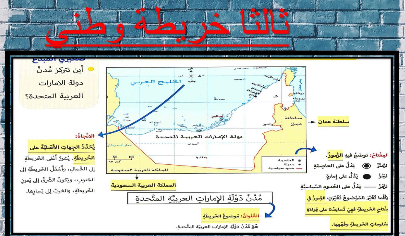حل درس خريطة بلادي الصف الثالث مادة الدراسات الإجتماعية والتربية الوطنية - بوربوينت