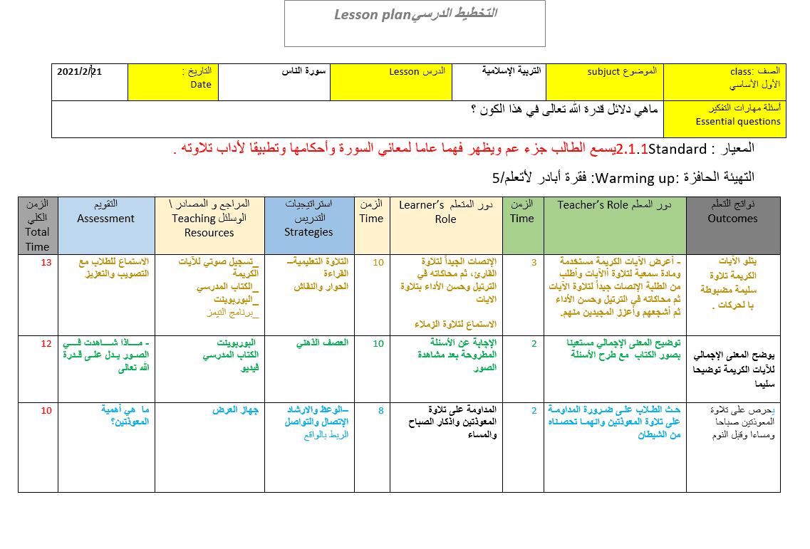 الخطة الدرسية اليومية سور الناس الصف الأول مادة التربية الإسلامية