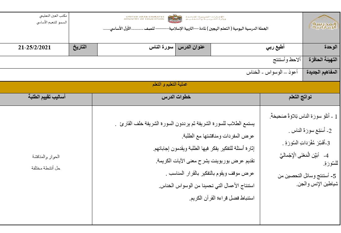 الخطة الدرسية اليومية سورة الناس الصف الأول مادة التربية الإسلامية