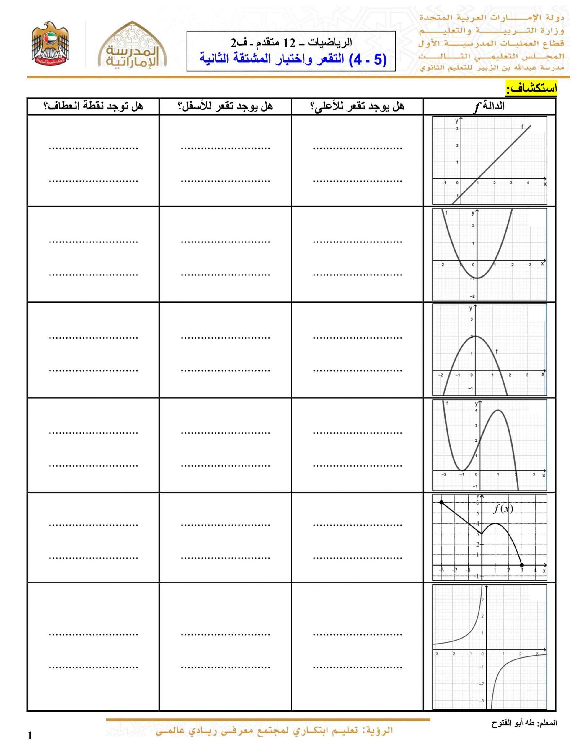 أوراق عمل التقعر واختبار المشتقة الثانية الصف الثاني عشر متقدم مادة الرياضيات المتكاملة