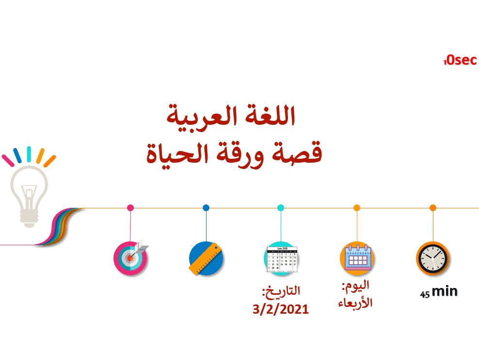حل درس ورقة الحياة الصف الخامس مادة اللغة العربية - بوربوينت