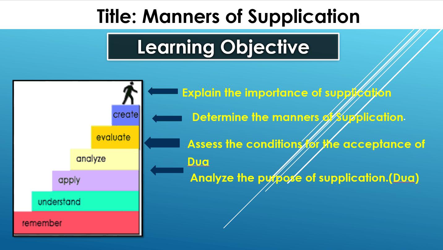 درس Manners Of Supplication لغير الناطقين باللغة العربية الصف السادس مادة التربية الإسلامية - بوربوينت