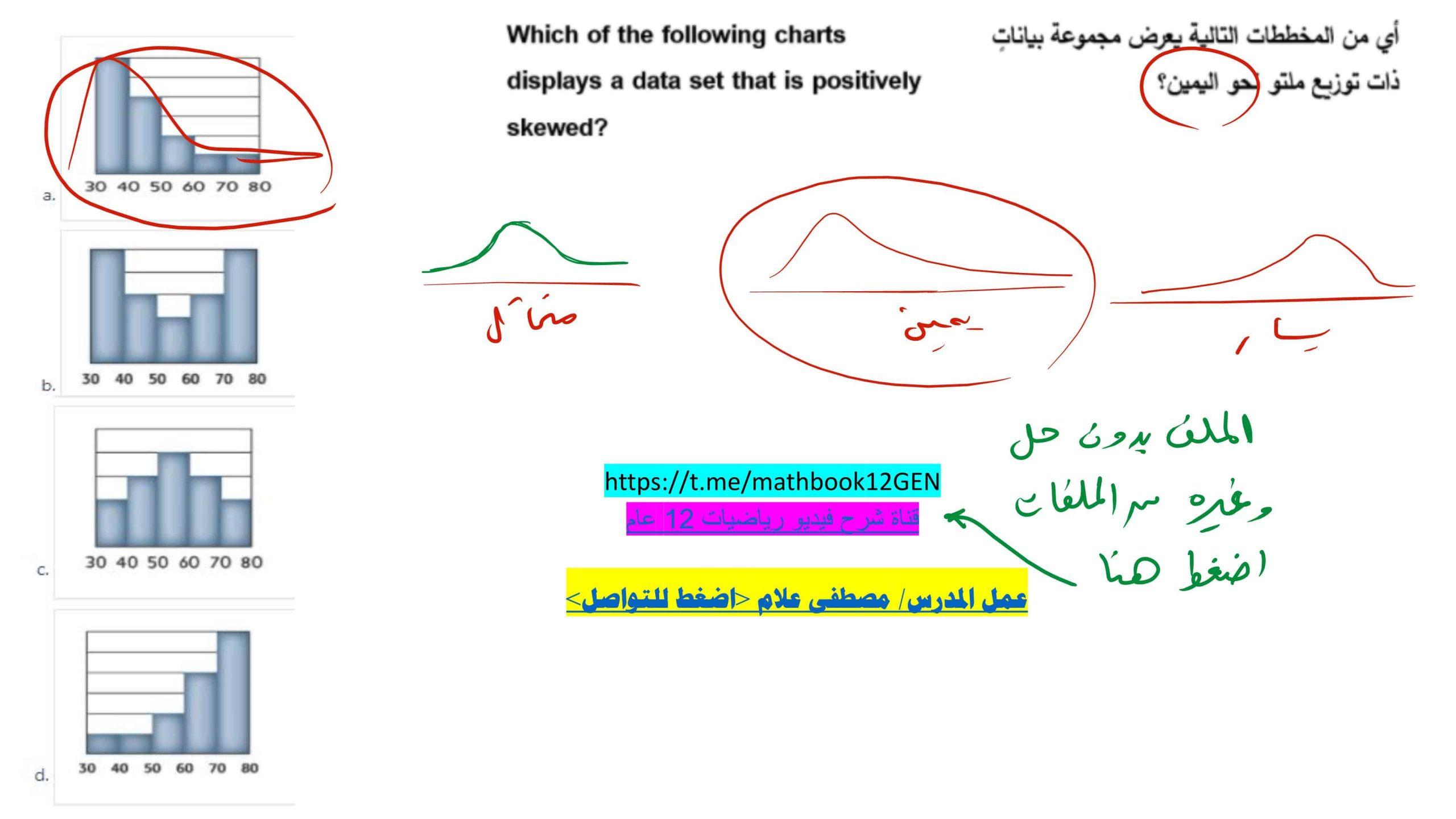 حل امتحان نهاية الفصل الدراسي الثالث 2019-2020 الصف الثاني عشر عام مادة الرياضيات المتكاملة