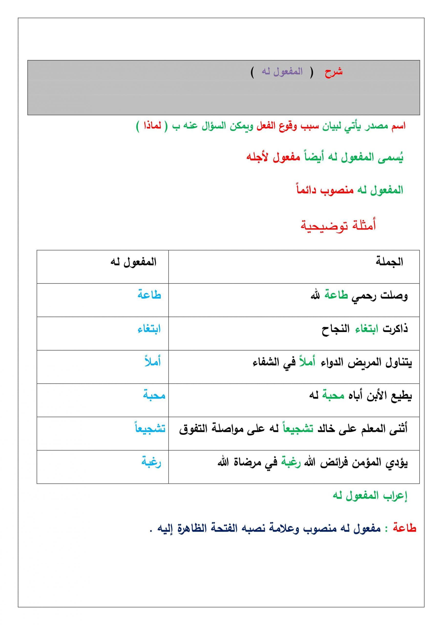 شرح درس المفعول له الفصل الدراسي الثالث الصف السابع مادة اللغة العربية