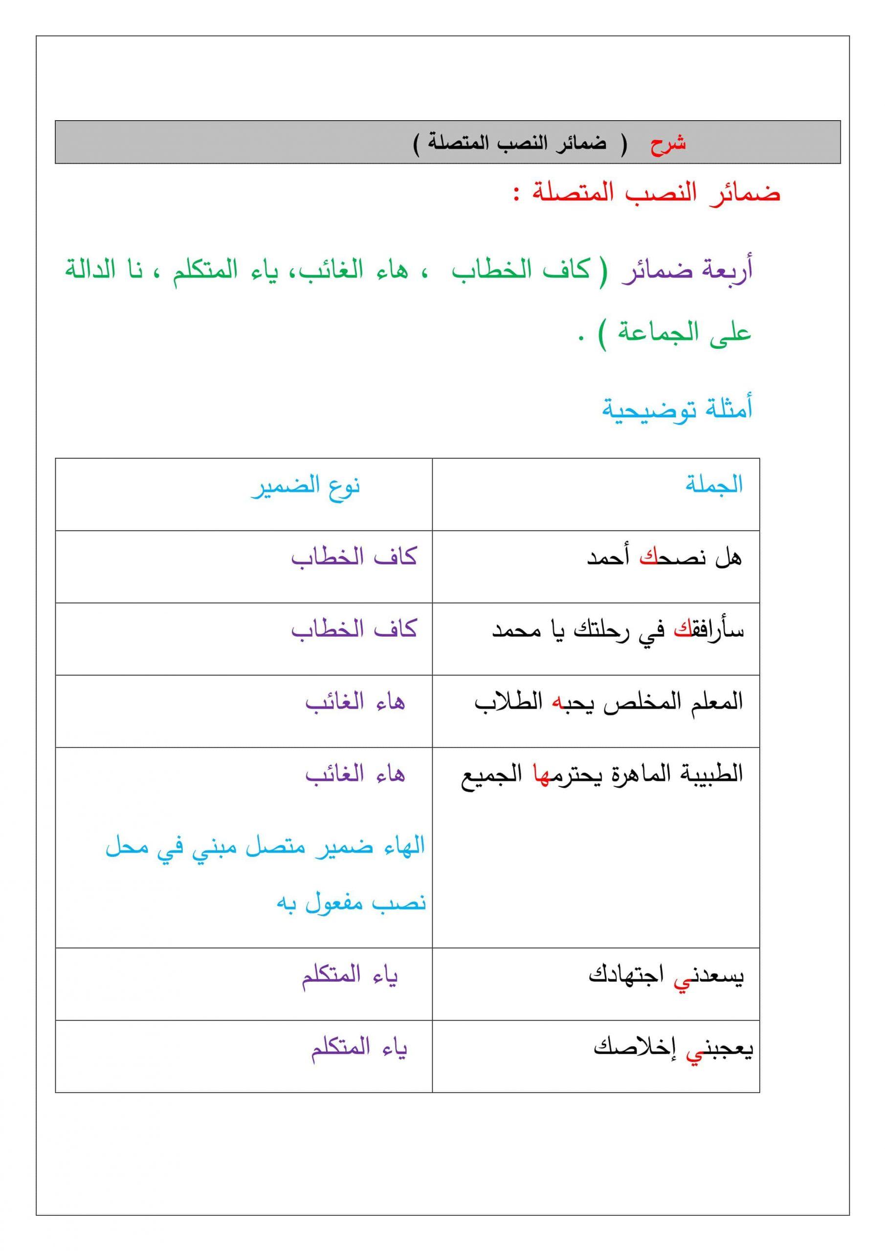 شرح درس ضمائر النصب المتصلة الفصل الدراسي الثالث الصف السابع مادة اللغة العربية