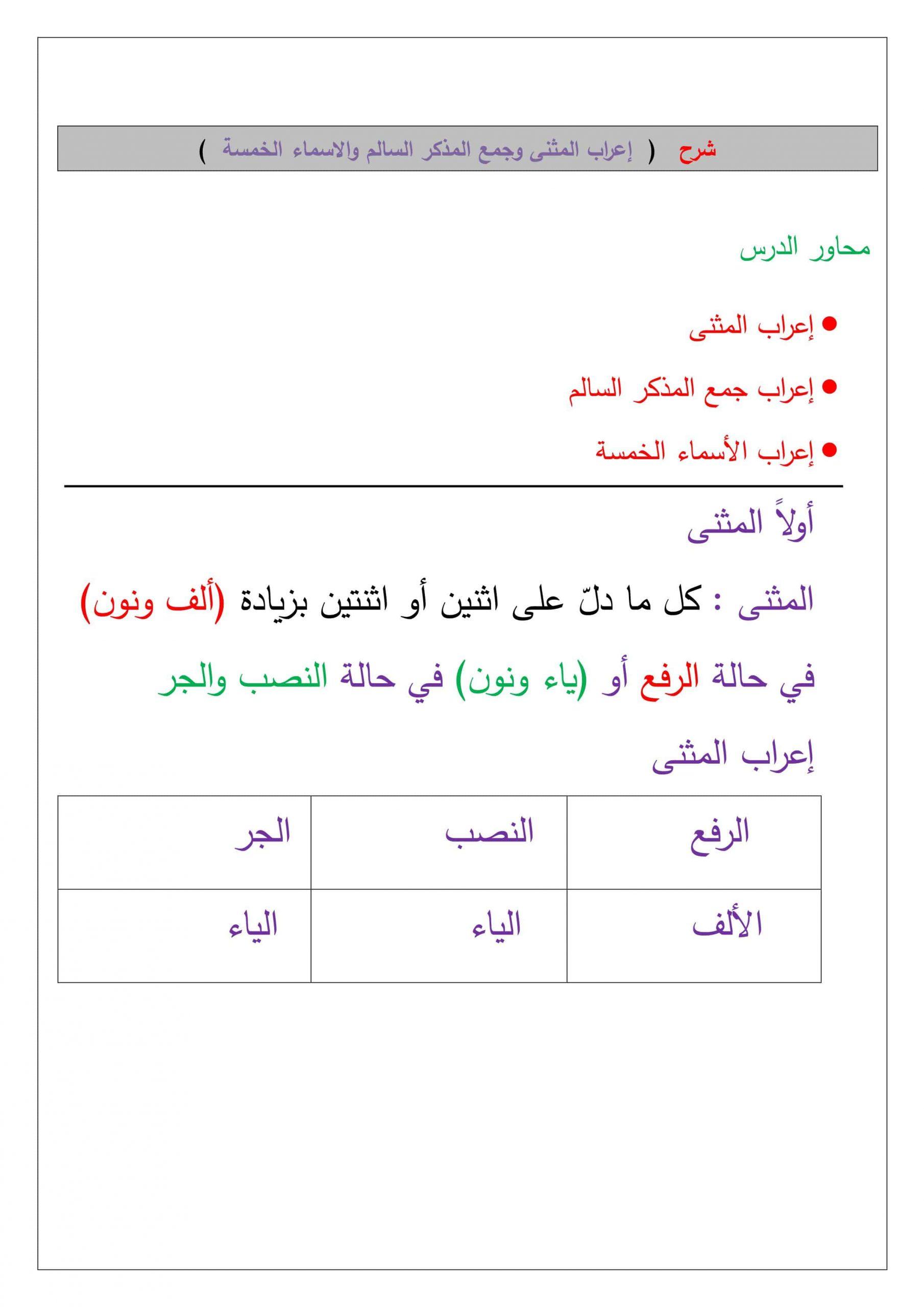 شرح درس إعراب المثنى وجمع المذكر السالم والأسماء الخمسة الصف السابع مادة اللغة العربية