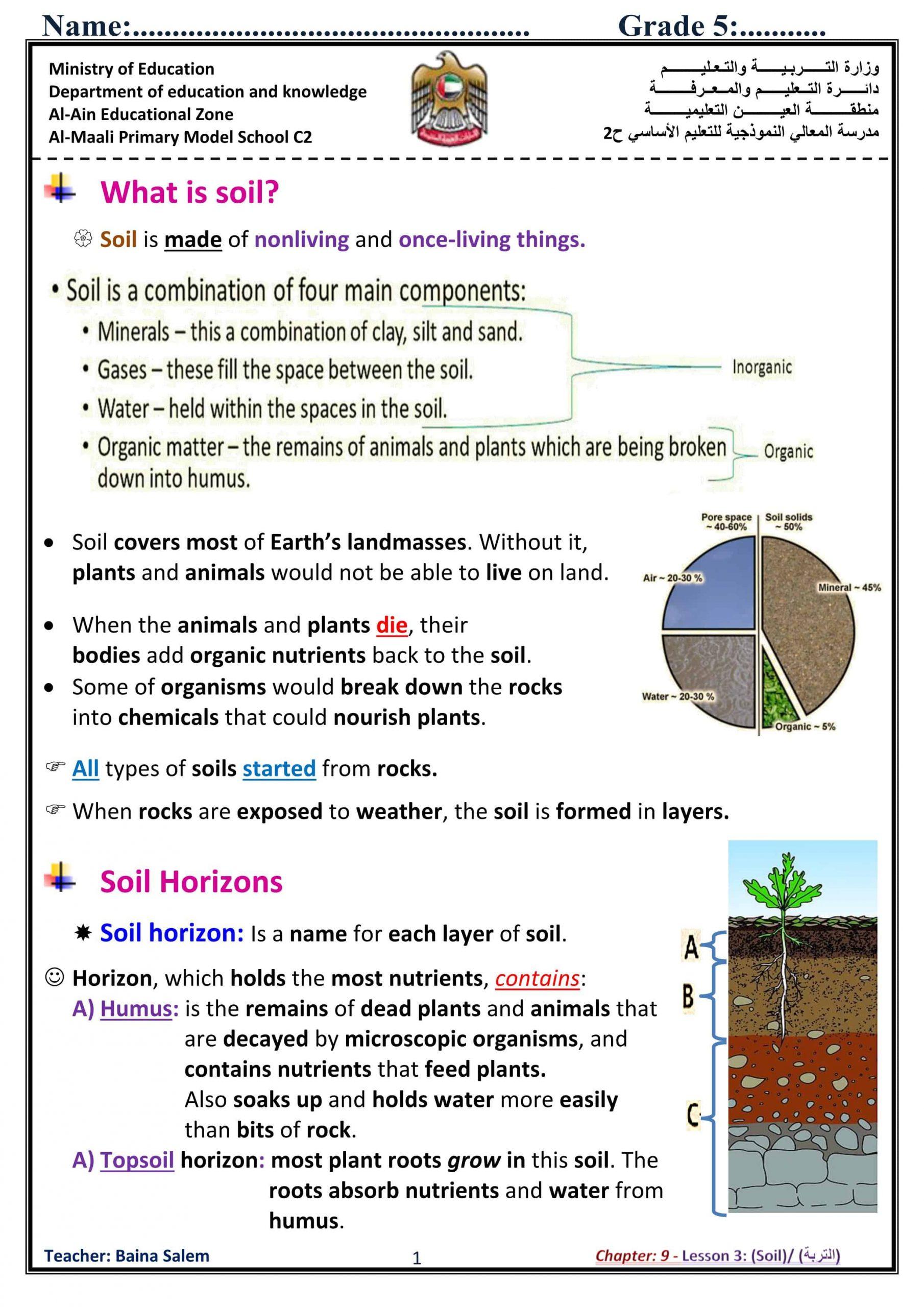 ملخص درس soil بالإنجليزي الصف الخامس مادة العلوم المتكاملة