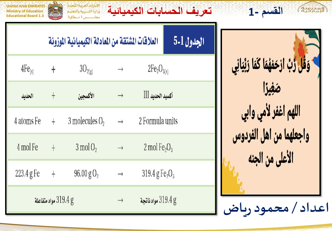 درس تعريف الحسابات الكيميائية الصف الحادي عشر مادة الكيمياء - بوربوينت
